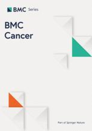 BMC Cancer