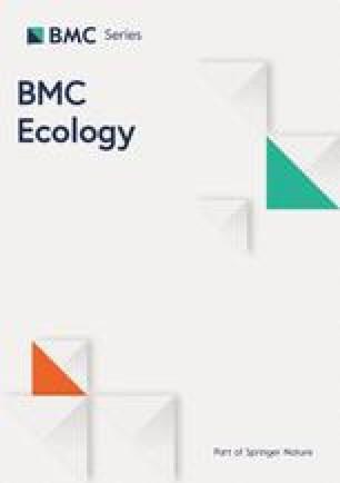 BMC Ecology