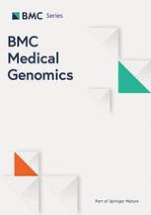 BMC Medical Genomics