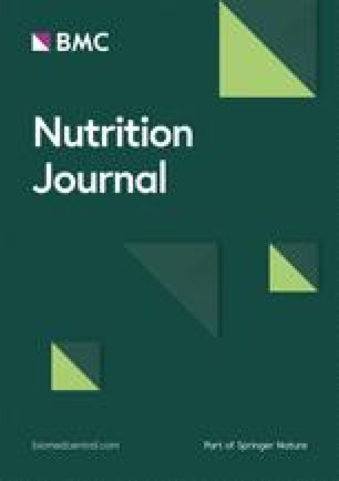 Nutrition Journal   Home page