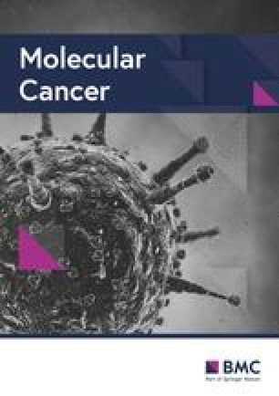 Molecular Cancer