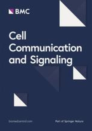 Cell Communication and Signaling