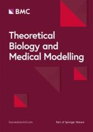 Theoretical Biology and Medical Modelling