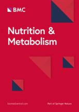 Nutrition & Metabolism | Home page