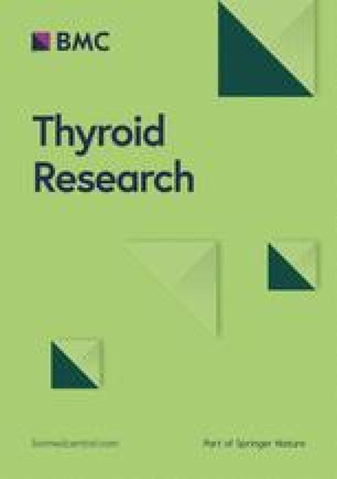 Thyroid Research