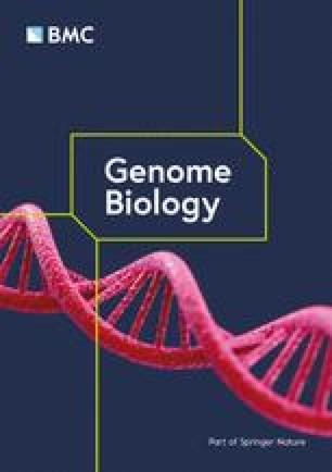 Картинки по запросу Genome Biology journal