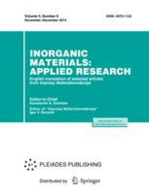 Inorganic Materials: Applied Research