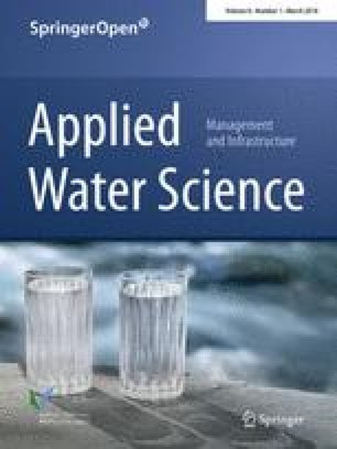 Applied Water Science