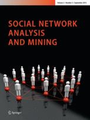 Social Network Analysis and Mining