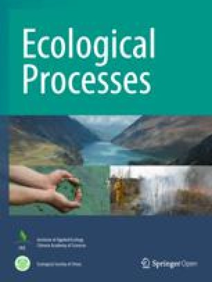 Early Life On Land And The First Terrestrial Ecosystems Springerlink
