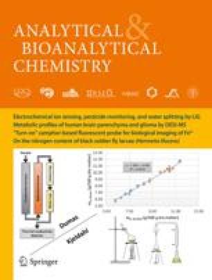 Fresenius' Zeitschrift für analytische Chemie