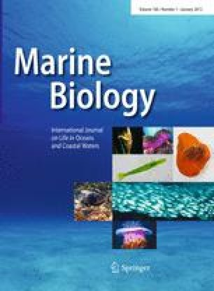 marine biology research impact factor 2018