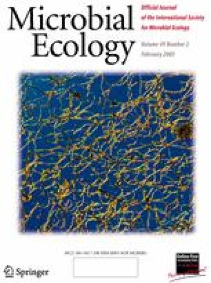 Microbial Ecology Springer
