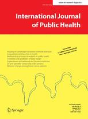 International Journal Of Public Health Volumes And Issues