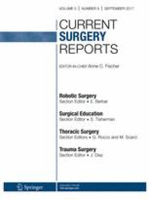 Simulation Training in Surgical Education | SpringerLink