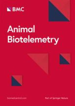 Animal Biotelemetry