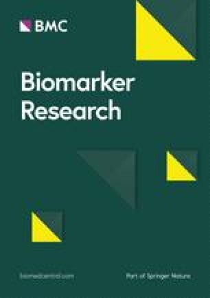 Biomarkers of a five-domain translational substrate for