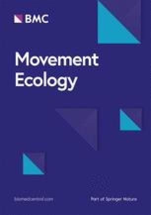 Movement Ecology