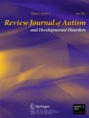 Federal Panel Rejects Universal Autism >> Autism And Aba The Gulf Between North America And Europe Springerlink