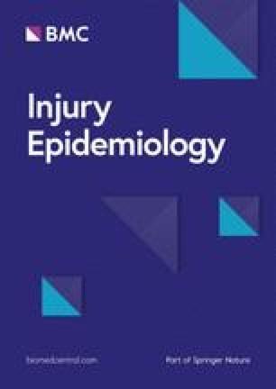 Injury Epidemiology