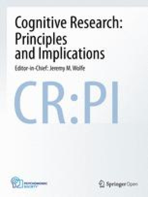 Cognitive Research: Principles and Implications