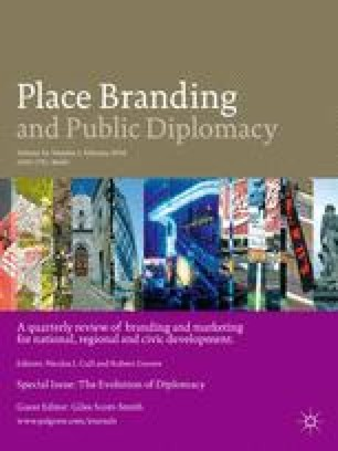 Place Branding and Public Diplomacy