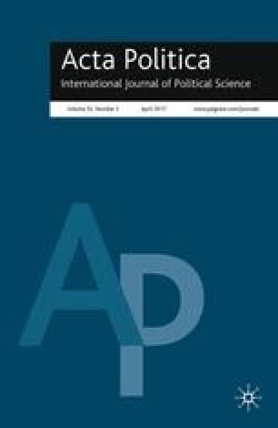 Acta Politica