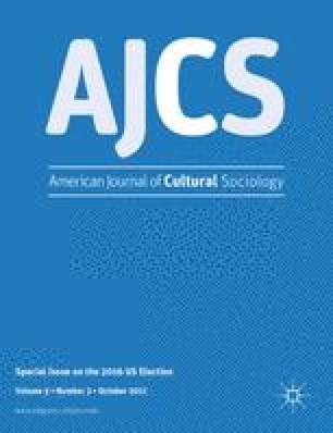 American Journal of Cultural Sociology