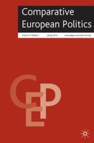 Comparative European Politics