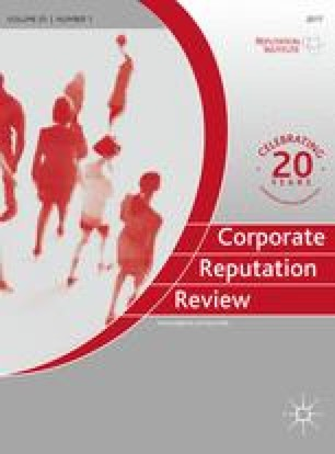 Corporate Reputation Review