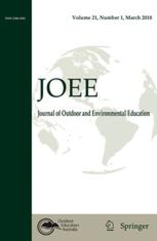 meaning of environmental education