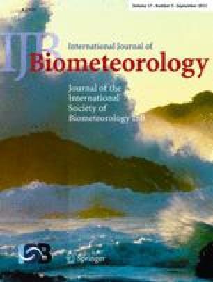 International journal of bioclimatology and biometeorology