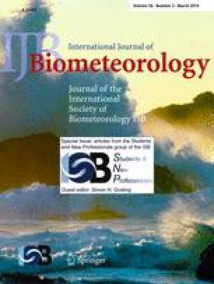 A glossary for biometeorology | SpringerLink