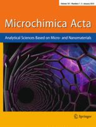 Microchimica Acta