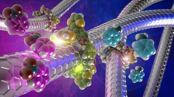Inorganic Nanoscale And Physical Chemistry