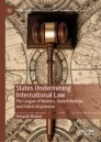 States Undermining International Law